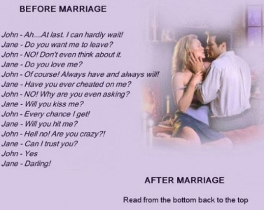 Before marriage & After marriage